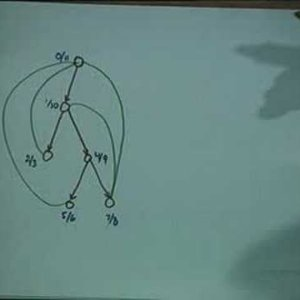 Lecture - 27 Depth First Search - Data Structures and Algorithms by Dr. Naveen Garg (NPTEL)