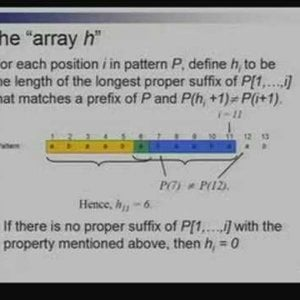 Lecture - 17 Case Study: Searching for Patterns - Data Structures and Algorithms by Dr. Naveen Garg (NPTEL)