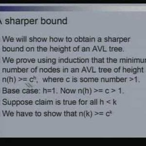 Lecture - 11 AVL Trees - Data Structures and Algorithms by Dr. Naveen Garg (NPTEL)