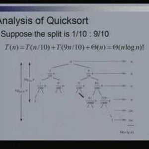 Lecture - 10 Quick Sort - Data Structures and Algorithms by Dr. Naveen Garg (NPTEL)