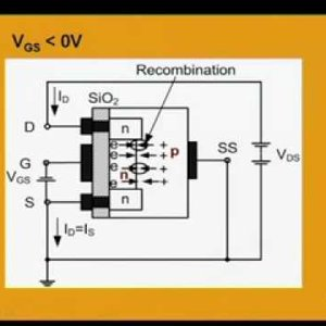 Module - 3 Lecture - 2 Metal Oxide Semiconductor Field Effect Transistor(MOSFET)-Part-2 (NPTEL)