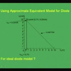 Module - 1 Lecture - 3 Diode Equivalent Circuits (NPTEL)