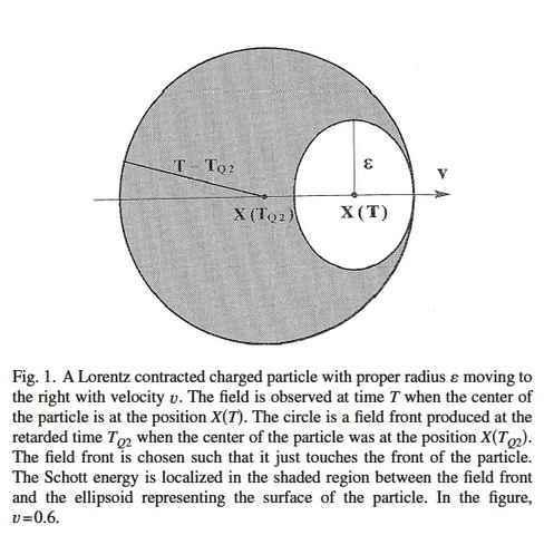 Gron - Schott energy