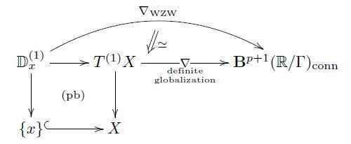 definiteglobalization