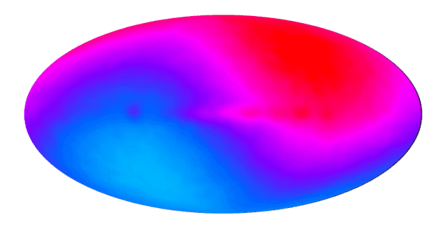 CMB dipole anisotropy as measured by COBE