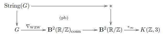 stringgroupashomotopyfiber