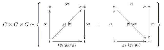 threegroupelementsastetrahedron