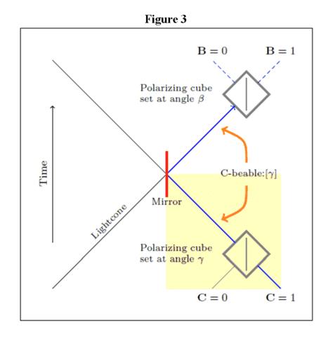 Insights Retrocausality_Page_6