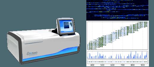 Bionanogenomics