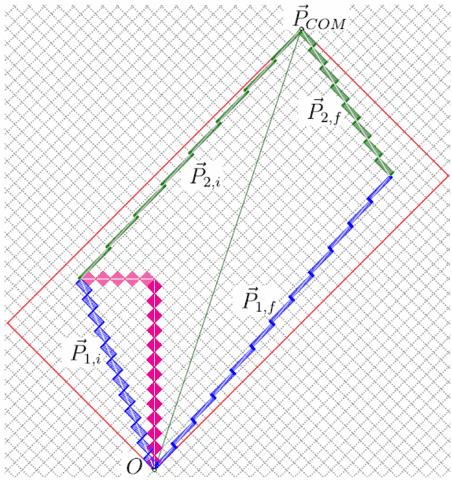 causalDiamond-elasticCollision