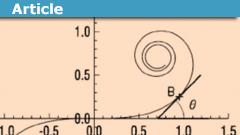 cornuspiral