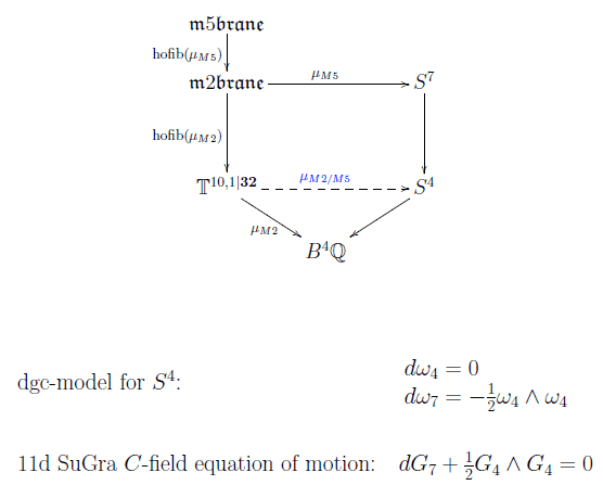 M5-brane is governed by the quaternionic Hopf fibration