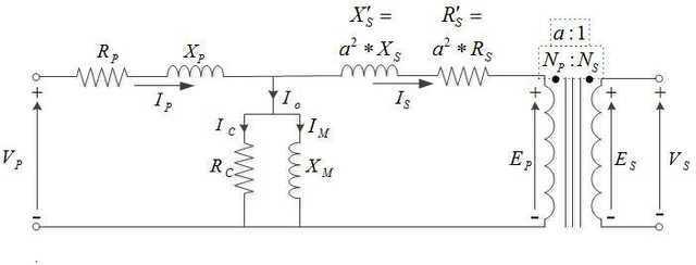 CA circuit