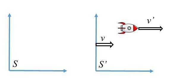 Classical Physics Is Wrong\