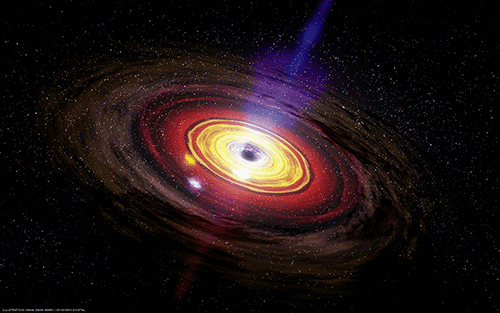 Sagittarius A*, the supermassive black hole at the centre of the Milky Way