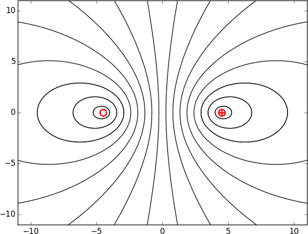 Are Magnetic Field Lines Real