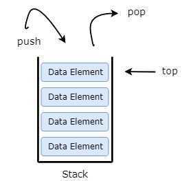 memory stack