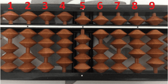 abacus numbers