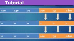 AVX-512 Programming subtotals
