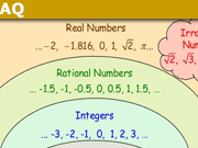 What are real numbers