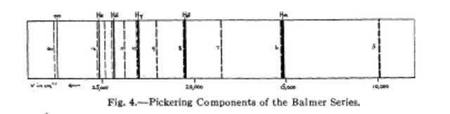 Balmer hydrogen lines