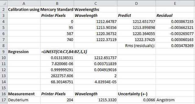 calibration using mercury wavelengths