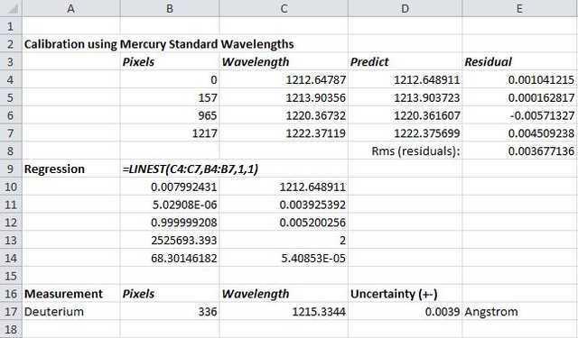 calibration using mercury standard wavelengths