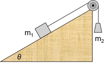Inclined half-Atwood machine with friction