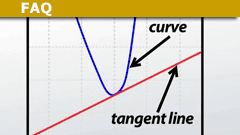 What is a Tangent Line