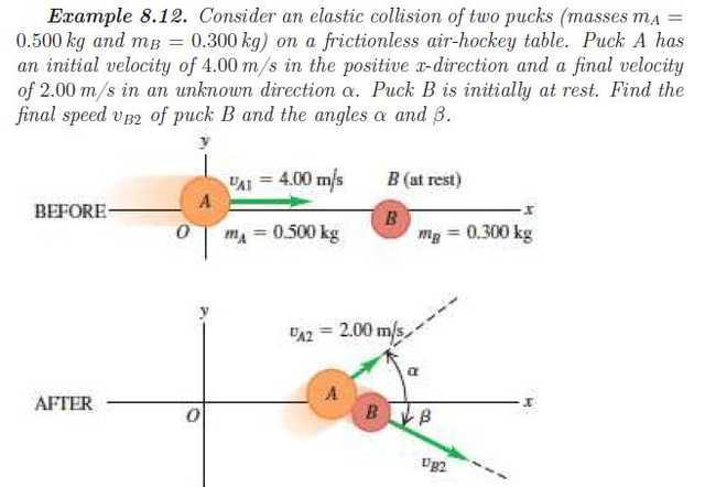 An Alternate Approach To Solving 2 Dimensional Elastic Collisions