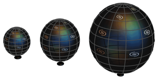 imagine a balloon with a coordinate grid